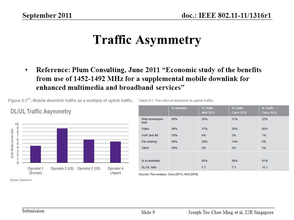 doc.: IEEE 802.11-11/1316r1 Submission Other sub-Use Case September 2011 Joseph Teo Chee Ming et al, I2R Singapore.Slide 10 STA 3G UL/DL STA TGah DL 3G UL 3G base station 802.11ah AP 3G base station 88% 12%