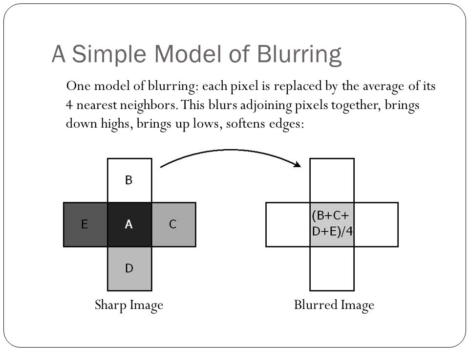 A Simple Model of Blurring One model of blurring: each pixel is replaced by the average of its 4 nearest neighbors.