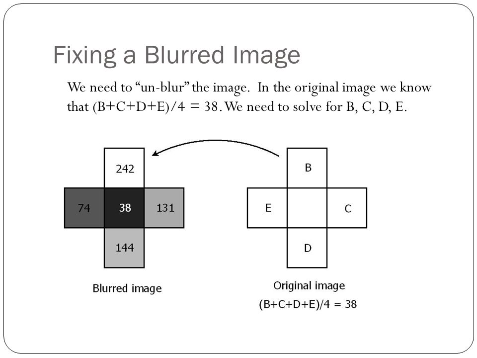 Fixing a Blurred Image We need to un-blur the image.