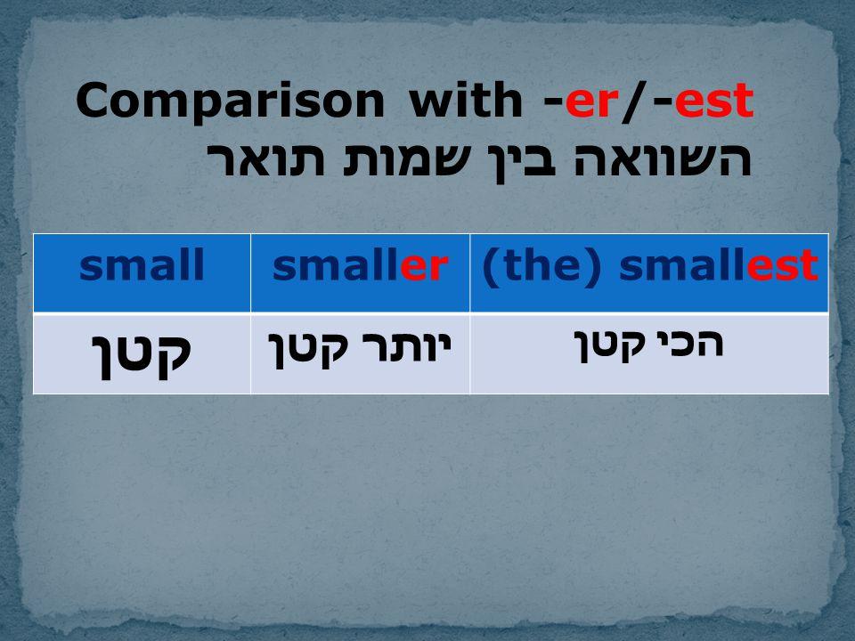 Write 4 sentences comparing.Write 4 sentences in the superlative.