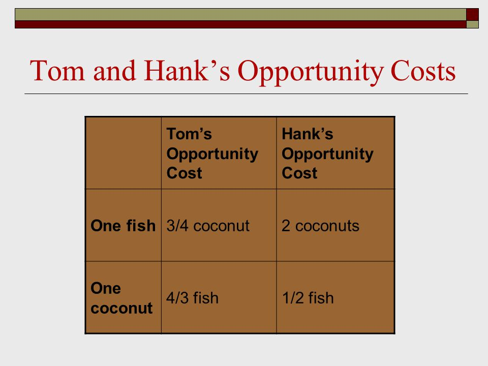Tom and Hank's Opportunity Costs Tom's Opportunity Cost Hank's Opportunity Cost One fish3/4 coconut2 coconuts One coconut 4/3 fish1/2 fish