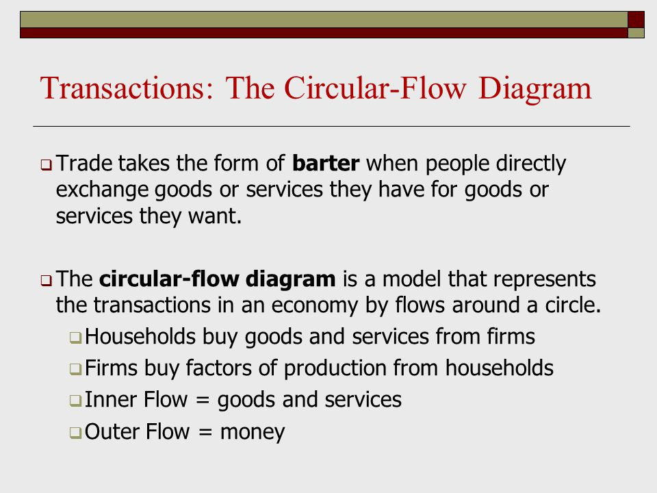  Trade takes the form of barter when people directly exchange goods or services they have for goods or services they want.  The circular-flow diagra