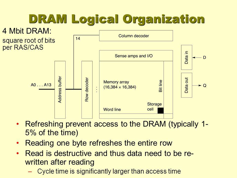 µProc 60%/yr.(2X/1.5yr) DRAM 9%/yr.