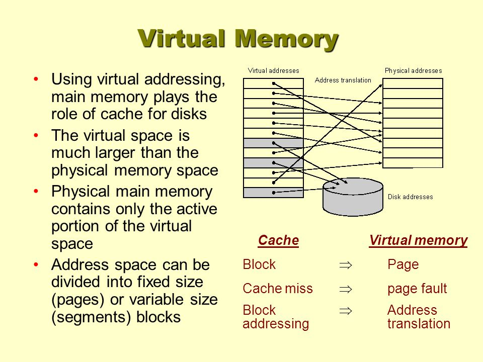 Cache Virtual memory Block  Page Cache miss  page fault Block  Address addressing translation Virtual Memory Advantages –Allows efficient and safe data sharing of memory among multiple programs –Moves programming burdens of a small, limited amount of main memory –Simplifies program loading and avoid the need for contiguous memory block –allows programs to be loaded at any physical memory location