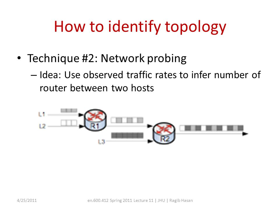 How to identify topology Technique #2: Network probing – Idea: Use observed traffic rates to infer number of router between two hosts 4/25/2011en.600.412 Spring 2011 Lecture 11 | JHU | Ragib Hasan