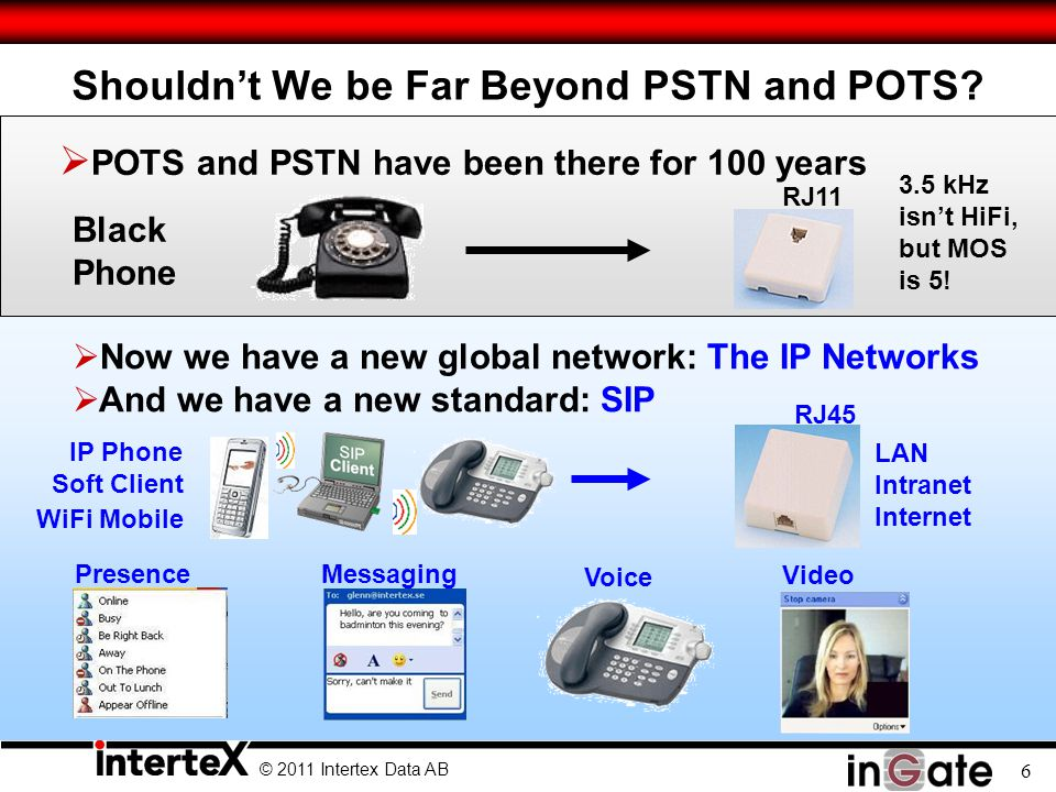© 2011 Intertex Data AB 7 Europe US VPN Tunnel IP PBX PBX But IP Used to Replace Bits of the PSTN, keeping POTS  PSTN Gateway Toll Bypass IP PBX Gateway Soft Switch Gateway Voice over Broadband Very seldom VoIP connectivity between the VoIP IP clouds.