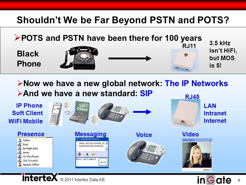 © 2011 Intertex Data AB 27 Can the Core Soft Switch/SBC Participate.