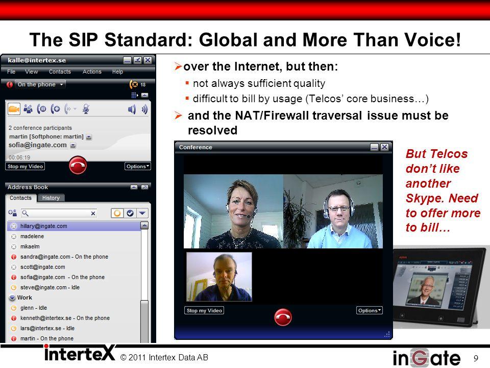 © 2011 Intertex Data AB 30 E-SBCs & SIP Capable Firewalls Ingate Systems Inc.