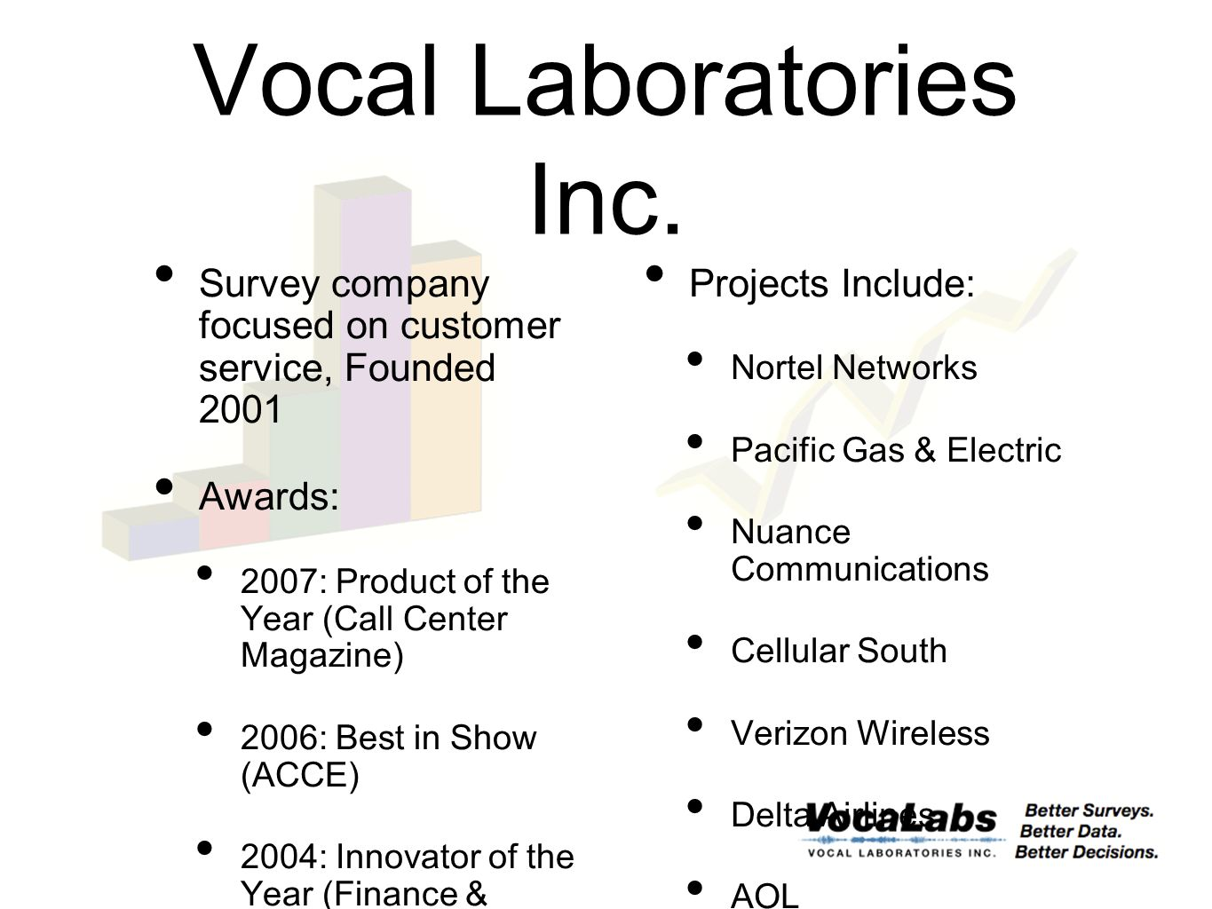 Survey company focused on customer service, Founded 2001 Awards: 2007: Product of the Year (Call Center Magazine) 2006: Best in Show (ACCE) 2004: Innovator of the Year (Finance & Commerce) 2003: Best in Show (AVIOS) Projects Include: Nortel Networks Pacific Gas & Electric Nuance Communications Cellular South Verizon Wireless Delta Airlines AOL TiVo Gateway TV Guide Aetna