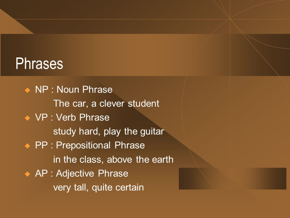 Phrases  NP : Noun Phrase The car, a clever student  VP : Verb Phrase study hard, play the guitar  PP : Prepositional Phrase in the class, above the earth  AP : Adjective Phrase very tall, quite certain