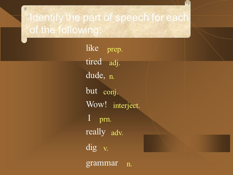 Identify the part of speech for each of the following: like tired but I dude, really dig grammar Wow.
