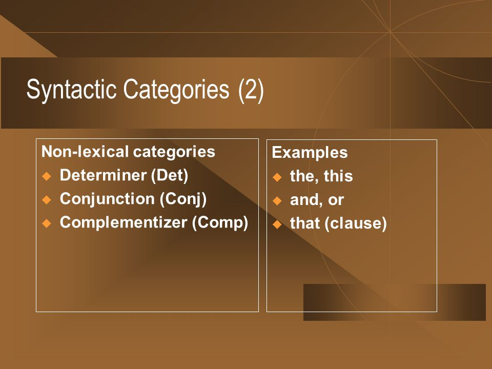 Syntactic Categories (2) Non-lexical categories  Determiner (Det)  Conjunction (Conj)  Complementizer (Comp) Examples  the, this  and, or  that (clause)