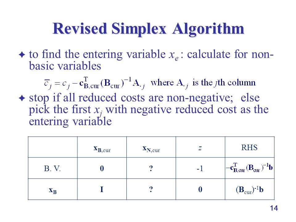  to find the entering variable x e : calculate for non- basic variables  stop if all reduced costs are non-negative; else pick the first x j with negative reduced cost as the entering variable 14 Revised Simplex Algorithm x B,cur x N,cur zRHS B.