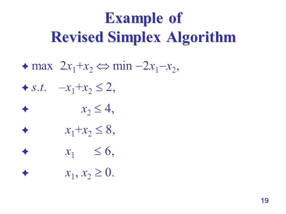 max 2x 1 +x 2  min  2x 1  x 2,  s.t.