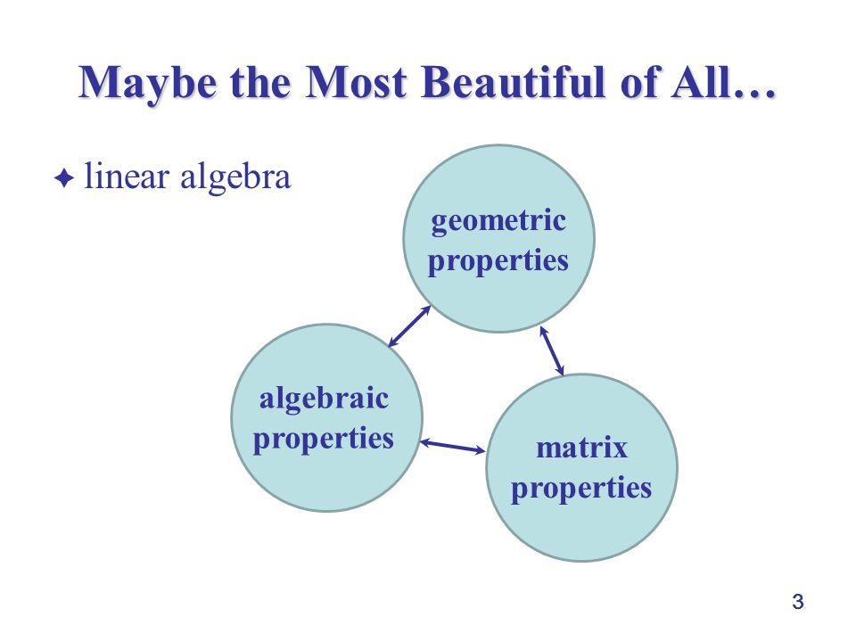  linear algebra 3 Maybe the Most Beautiful of All… algebraic properties geometric properties matrix properties