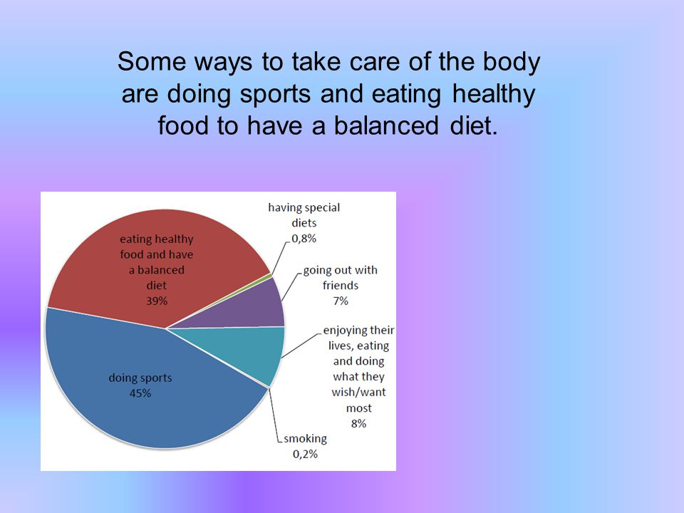 Some ways to take care of the body are doing sports and eating healthy food to have a balanced diet.