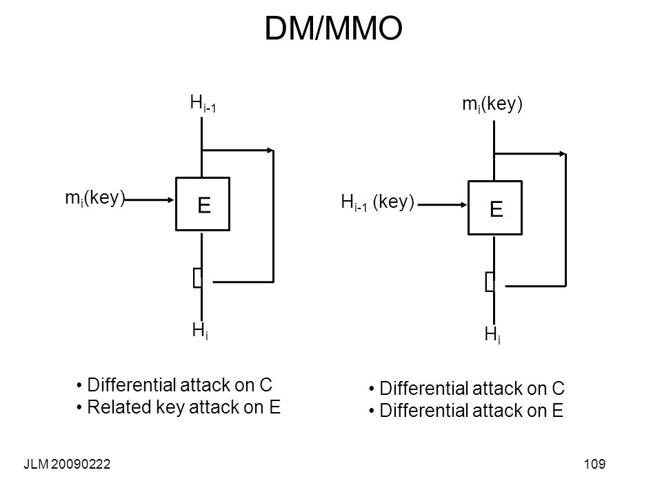 DM/MMO 109JLM 20090222 H i-1 E Å HiHi m i (key) Differential attack on C Related key attack on E H i-1 (key) E Å HiHi m i (key) Differential attack on C Differential attack on E