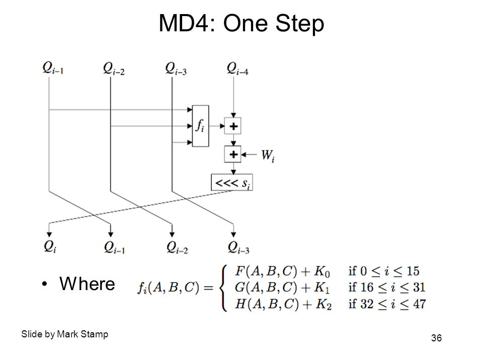 MD4: One Step Where Slide by Mark Stamp 36