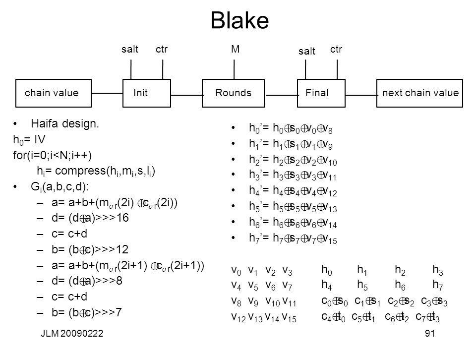 Blake Haifa design.