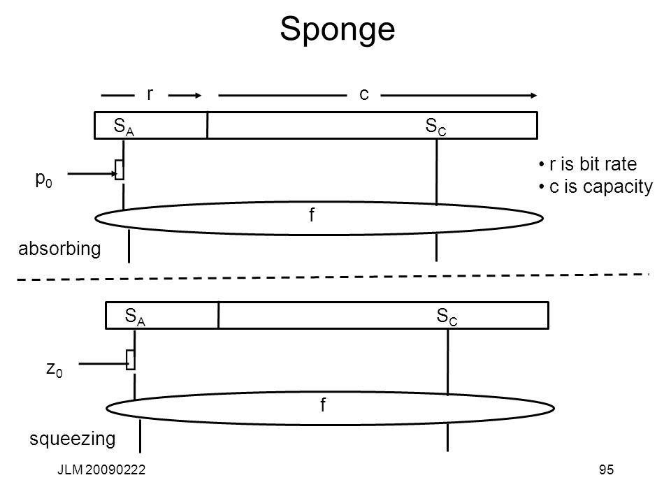 Sponge 95JLM 20090222 SASA Å p0p0 SCSC absorbing f SASA Å z0z0 SCSC squeezing f rc r is bit rate c is capacity