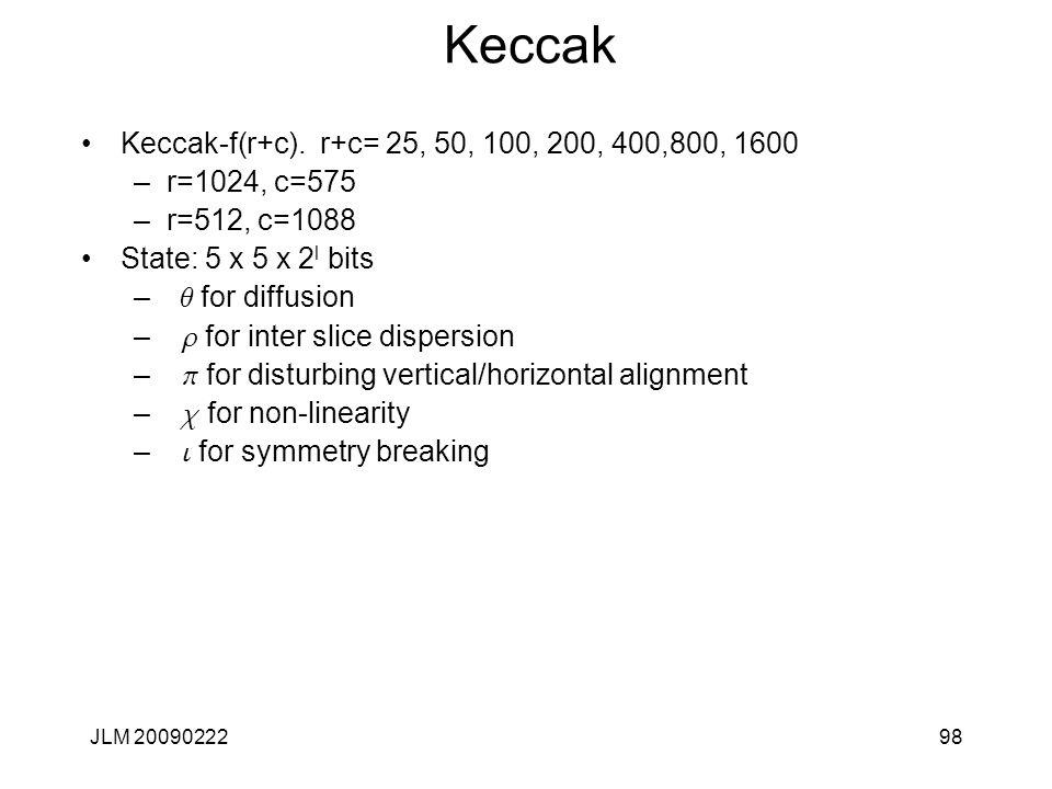 Keccak Keccak-f(r+c).