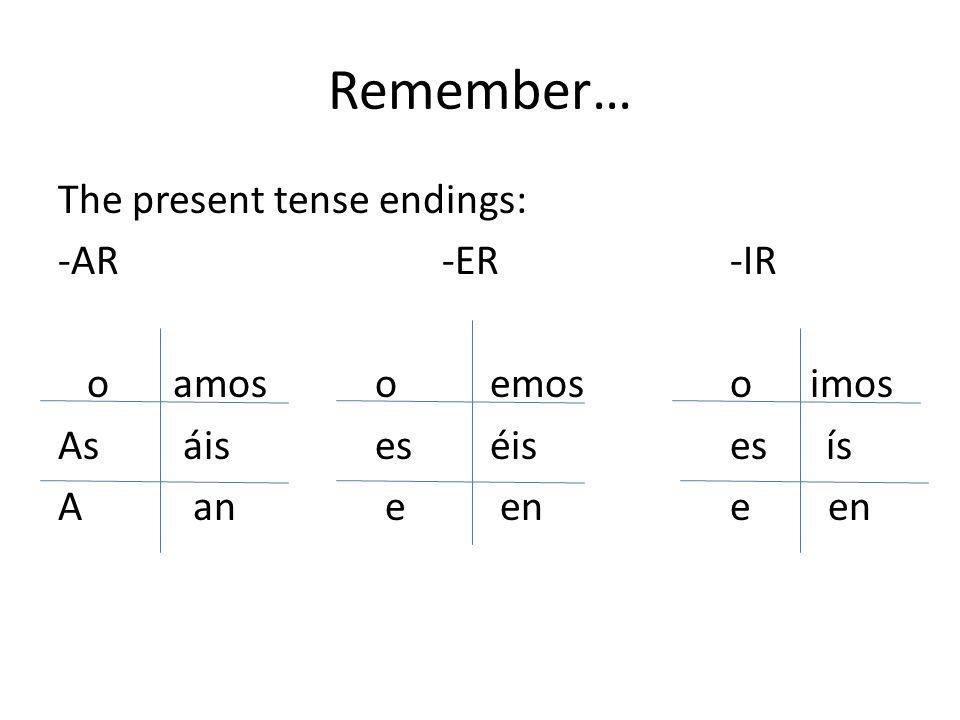 Remember… The present tense endings: -AR -ER-IR o amos o emoso imos As áis es éisesís A an e ene en