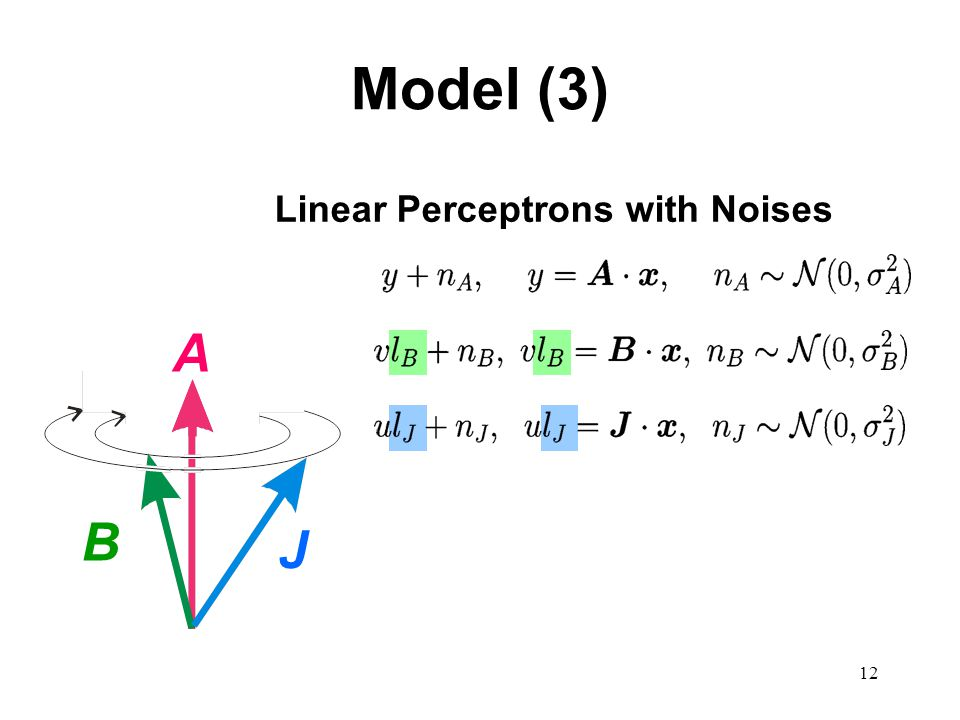 12 Model (3) Linear Perceptrons with Noises A B J