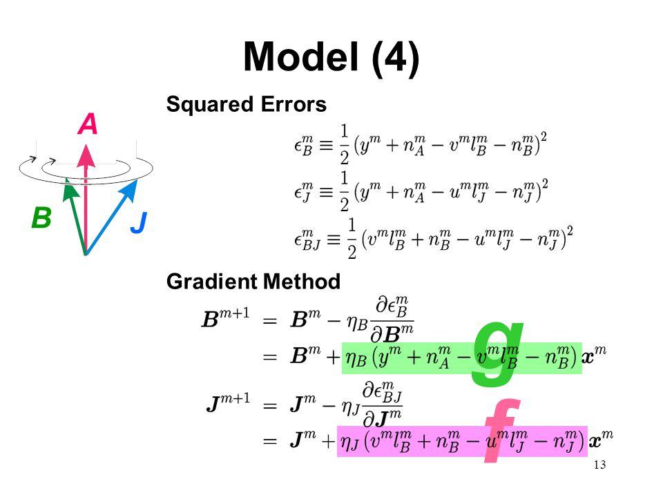 13 f g Model (4) Squared Errors Gradient Method A B J