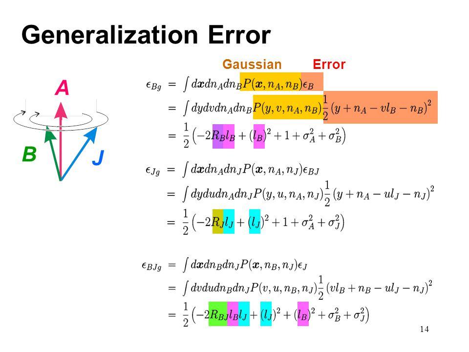 14 ErrorGaussian Generalization Error A B J