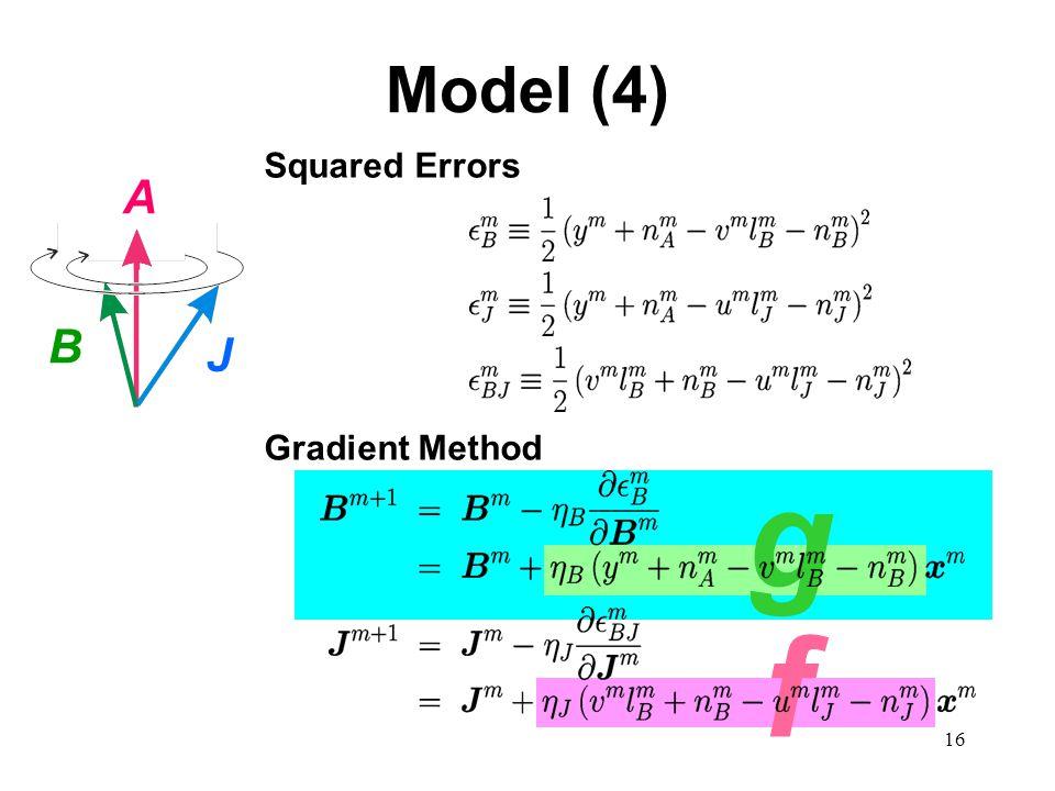 16 f g Model (4) Squared Errors Gradient Method A B J