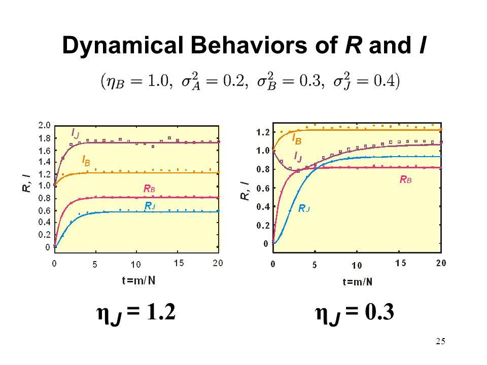 25 Dynamical Behaviors of R and l η J = 1.2η J = 0.3