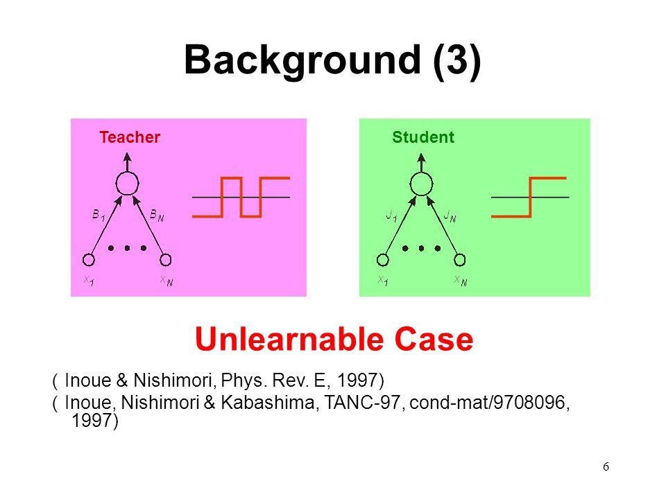 6 Background (3) Teacher Student Unlearnable Case ( Inoue & Nishimori, Phys.