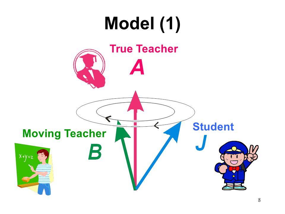 8 Model (1) Moving Teacher Student True Teacher A