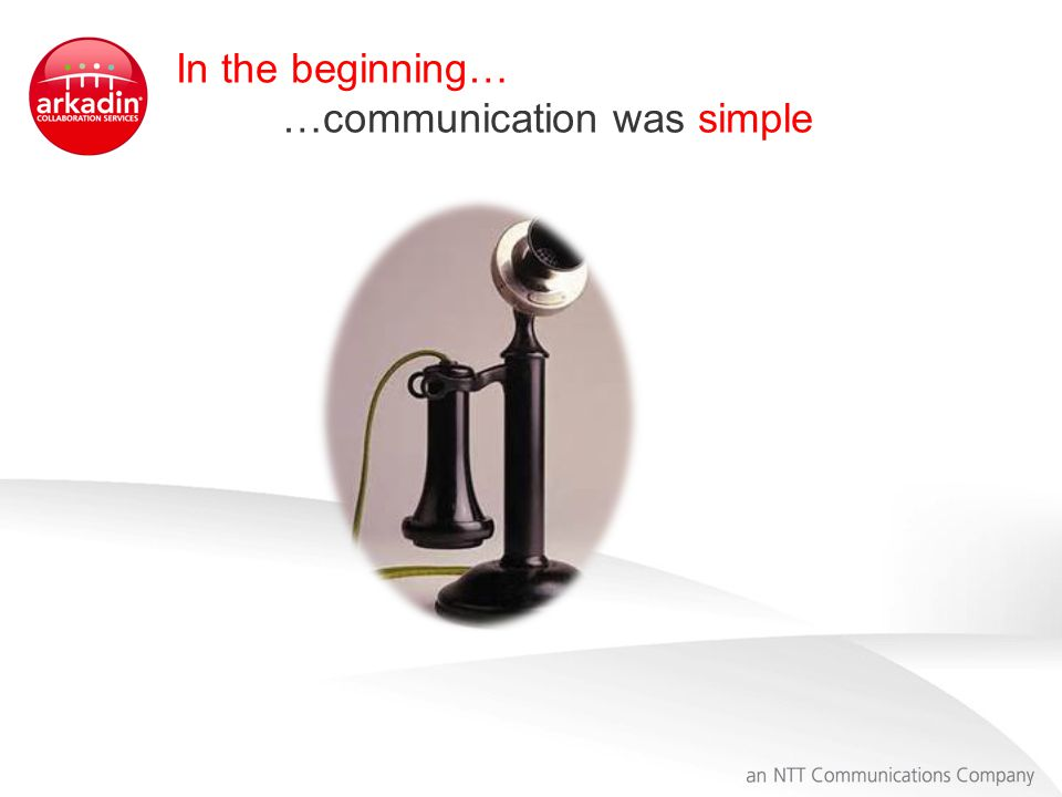 In the beginning… …communication was simple