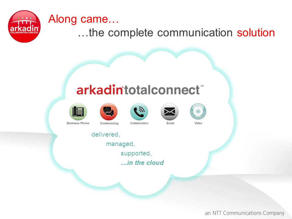 Along came… …the complete communication solution delivered, managed, supported, …in the cloud