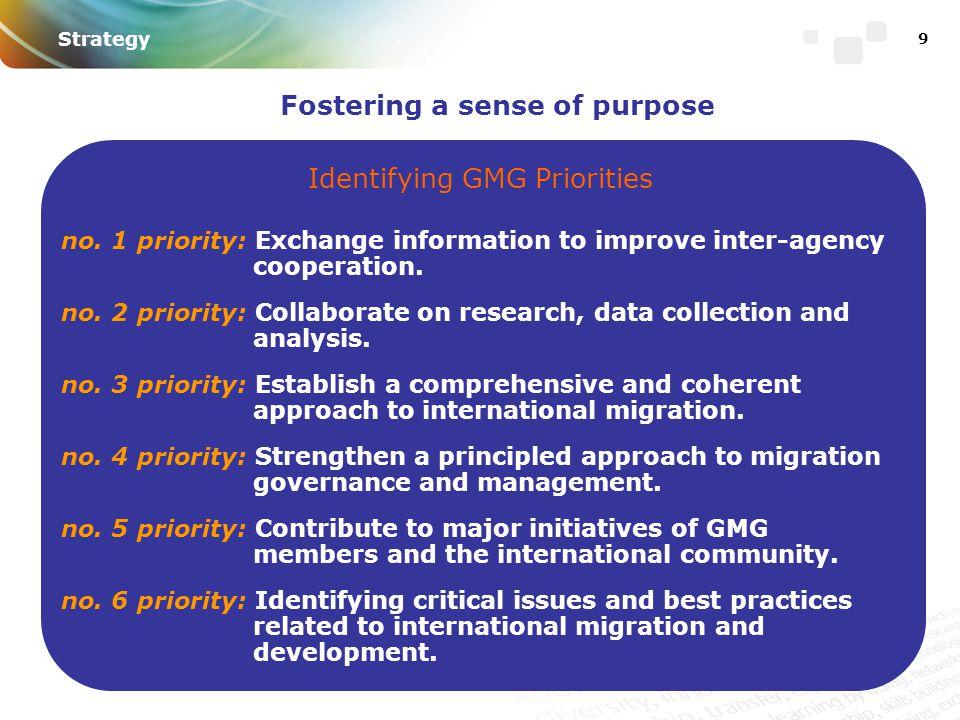 9 Identifying GMG Priorities no.