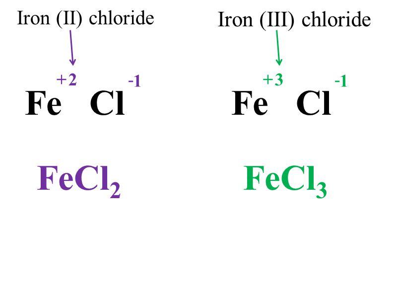 Iron (III) chloride Iron (II) chloride Fe Cl +- 1 2 FeCl 2 Fe Cl +- 1 3 FeCl 3