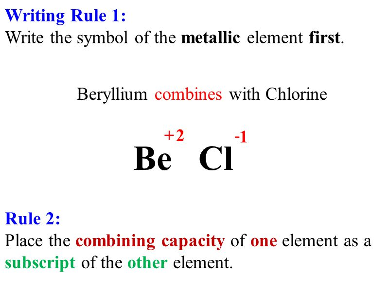 Writing Rule 1: Write the symbol of the metallic element first.