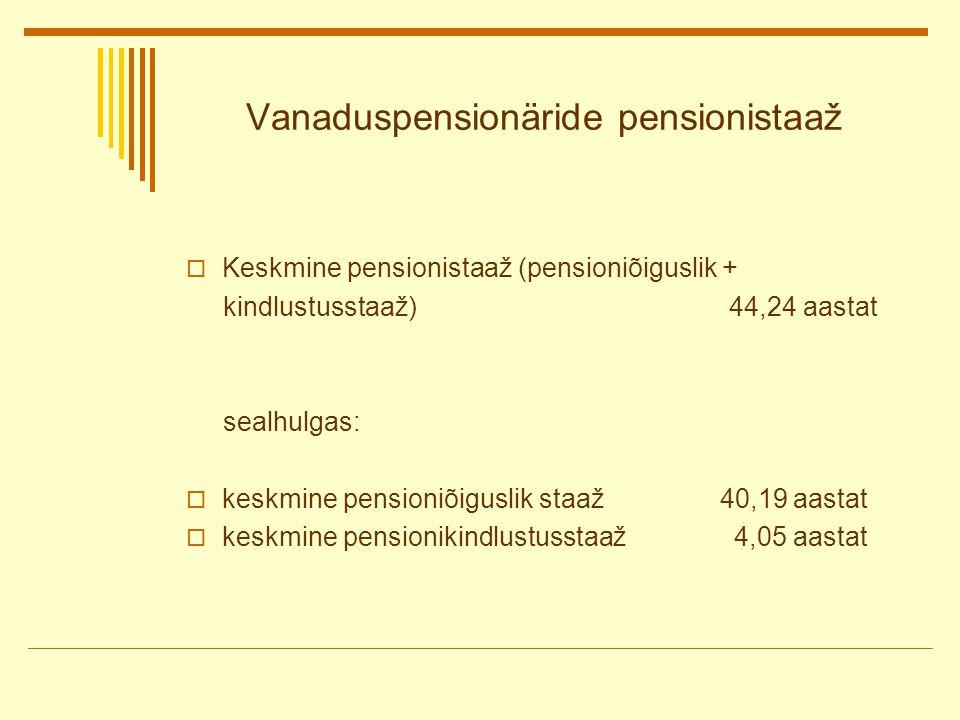 Vanaduspensionäride pensionistaaž  Keskmine pensionistaaž (pensioniõiguslik + kindlustusstaaž) 44,24 aastat sealhulgas:  keskmine pensioniõiguslik staaž 40,19 aastat  keskmine pensionikindlustusstaaž 4,05 aastat