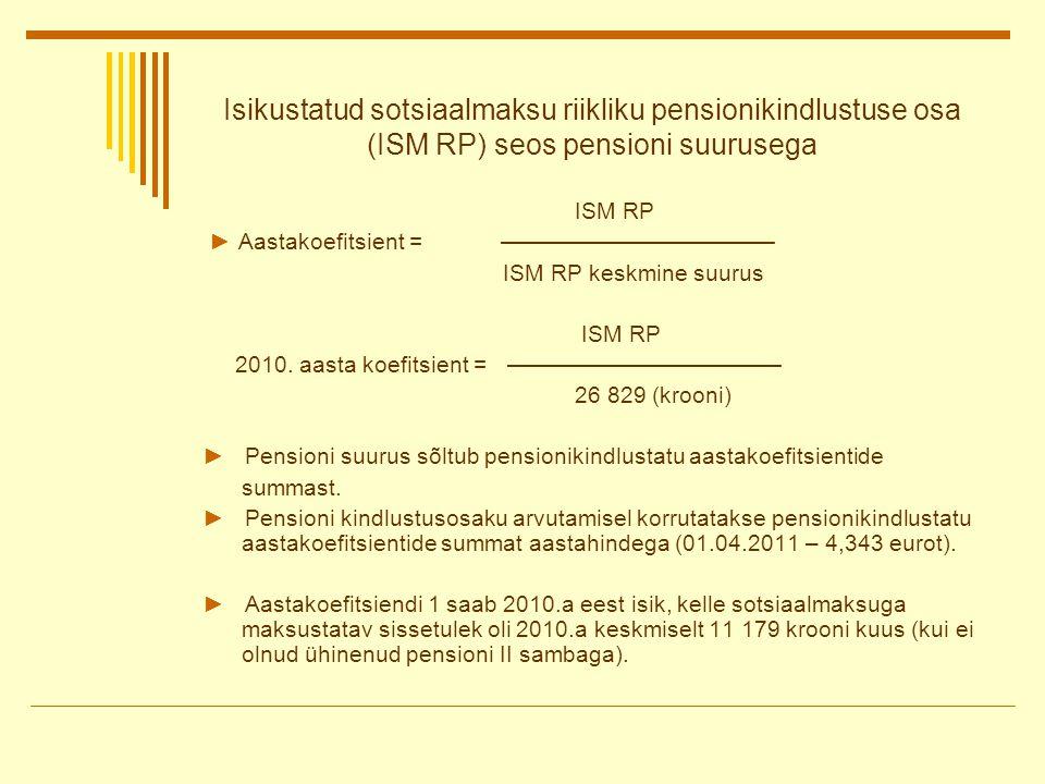Isikustatud sotsiaalmaksu riikliku pensionikindlustuse osa (ISM RP) seos pensioni suurusega ISM RP ► Aastakoefitsient = ———————————— ISM RP keskmine suurus ISM RP 2010.