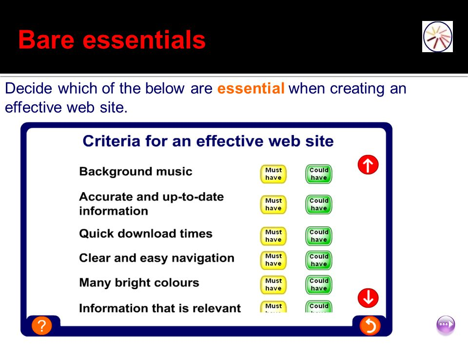 Bare essentials Decide which of the below are essential when creating an effective web site.