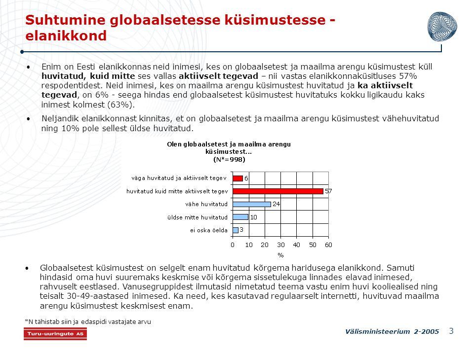 Välisministeerium 2-2005 3 Suhtumine globaalsetesse küsimustesse - elanikkond Enim on Eesti elanikkonnas neid inimesi, kes on globaalsetest ja maailma arengu küsimustest küll huvitatud, kuid mitte ses vallas aktiivselt tegevad – nii vastas elanikkonnaküsitluses 57% respodentidest.