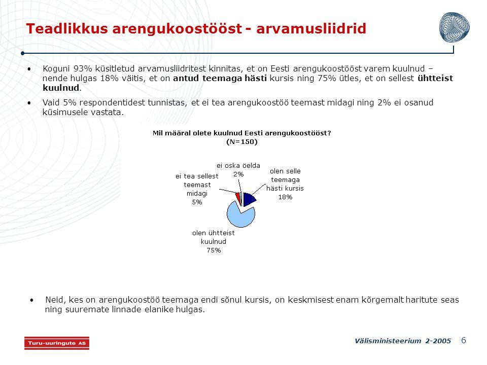 Välisministeerium 2-2005 6 Teadlikkus arengukoostööst - arvamusliidrid Koguni 93% küsitletud arvamusliidritest kinnitas, et on Eesti arengukoostööst varem kuulnud – nende hulgas 18% väitis, et on antud teemaga hästi kursis ning 75% ütles, et on sellest ühtteist kuulnud.