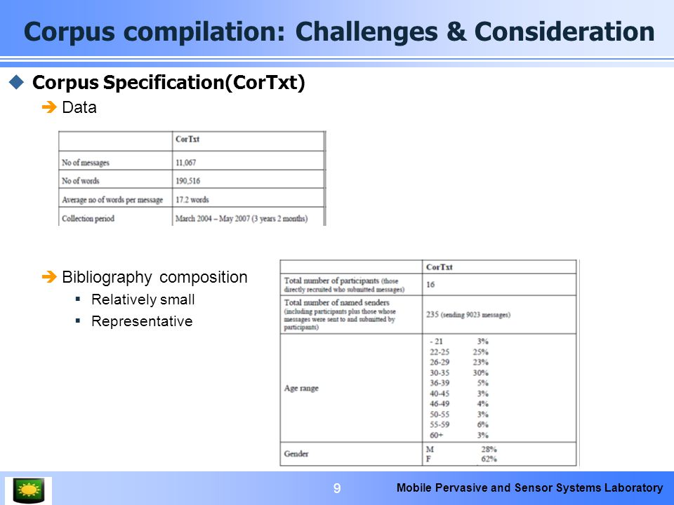 Mobile Pervasive and Sensor Systems Laboratory Corpus compilation: Challenges & Consideration 9  Corpus Specification(CorTxt)  Data  Bibliography composition  Relatively small  Representative