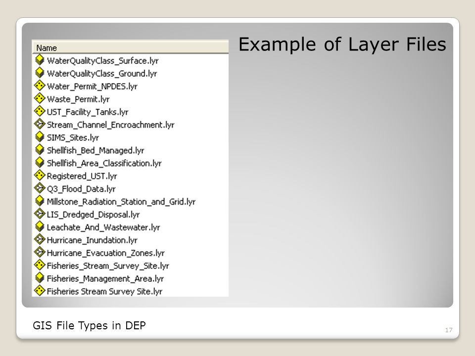 Example of Layer Files 17 GIS File Types in DEP