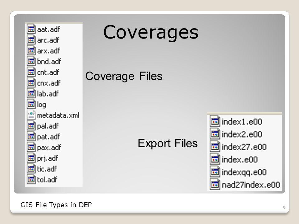 Chart of R: Drive Files Vs.
