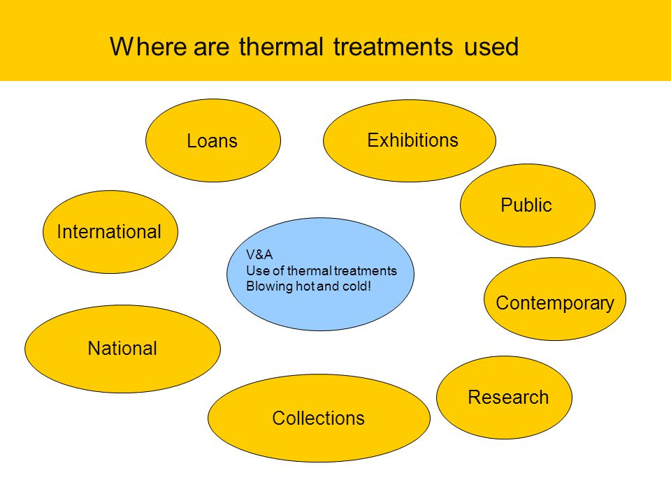 Where are thermal treatments used Collections Public Contemporary International Exhibitions Research V&A Use of thermal treatments Blowing hot and cold.