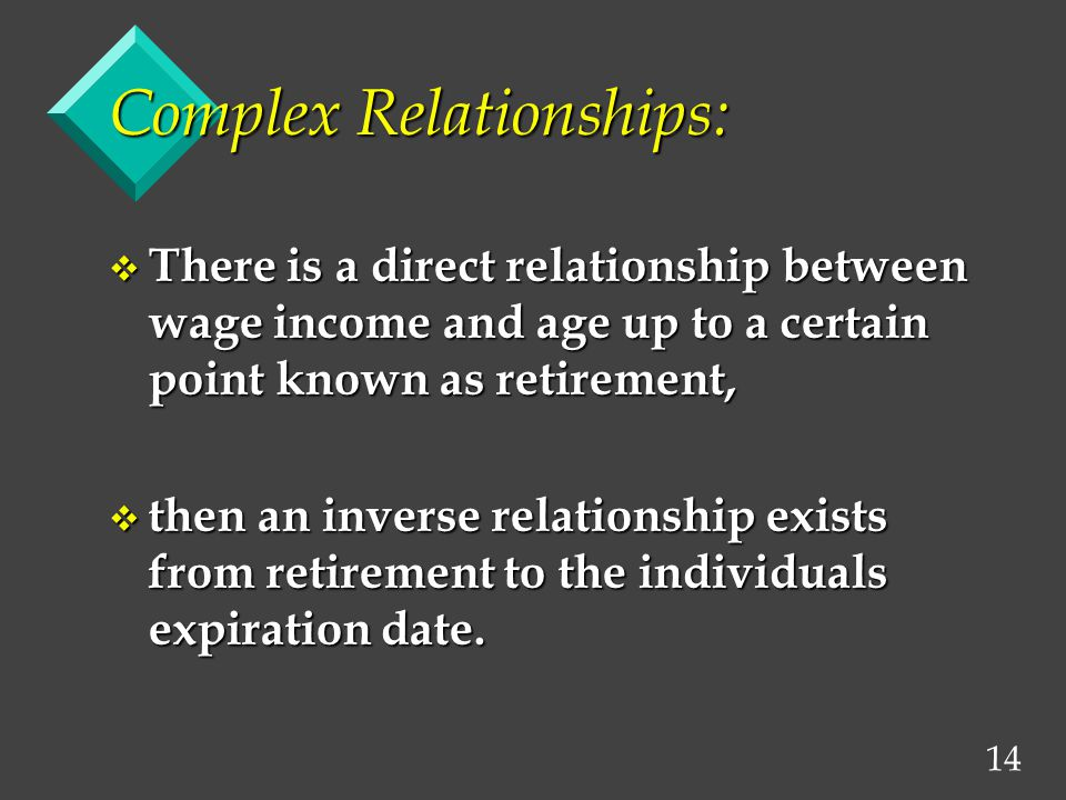 14 Complex Relationships: v There is a direct relationship between wage income and age up to a certain point known as retirement, v then an inverse relationship exists from retirement to the individuals expiration date.