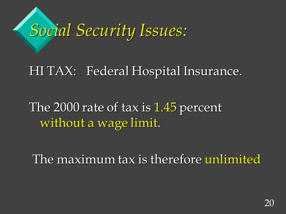 20 Social Security Issues: HI TAX:Federal Hospital Insurance.