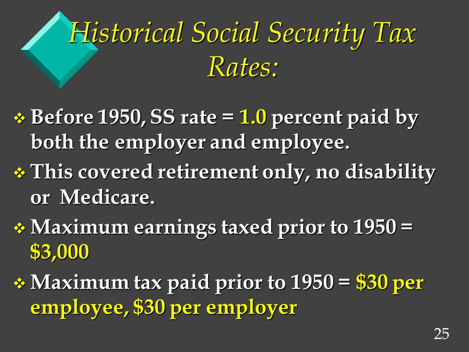 25 Historical Social Security Tax Rates: v Before 1950, SS rate = 1.0 percent paid by both the employer and employee.